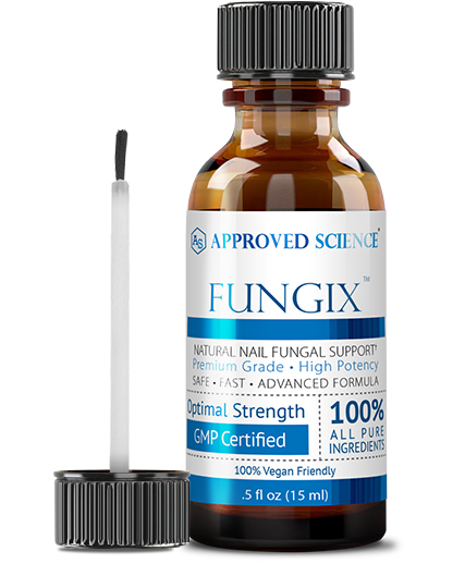 Fungix Risk Free Bottle